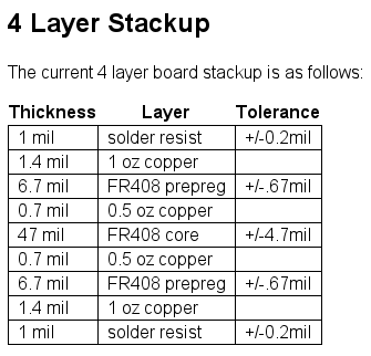 layer stackup
