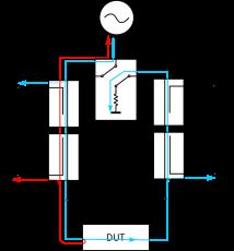 source: http://hforsten.com/cheap-homemade-30-mhz-6-ghz-vector-network-analyzer.html
