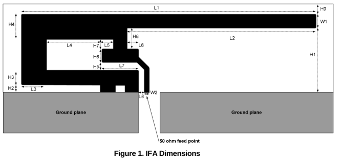 PCB Design Guidelines to Minimize RF Transmissions – OSH Park