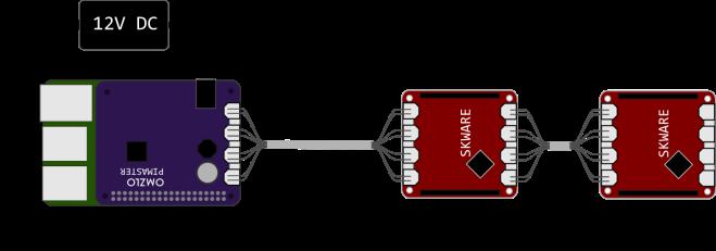 omzlo-pi-master-network