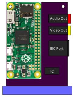 https://hackaday.io/project/9587-raspberry-pi-zero-w-commodore-64-interface-board
